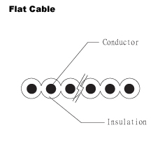 Flat Cable - UL 21190